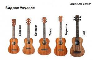 Уроци по укулеле ukulele